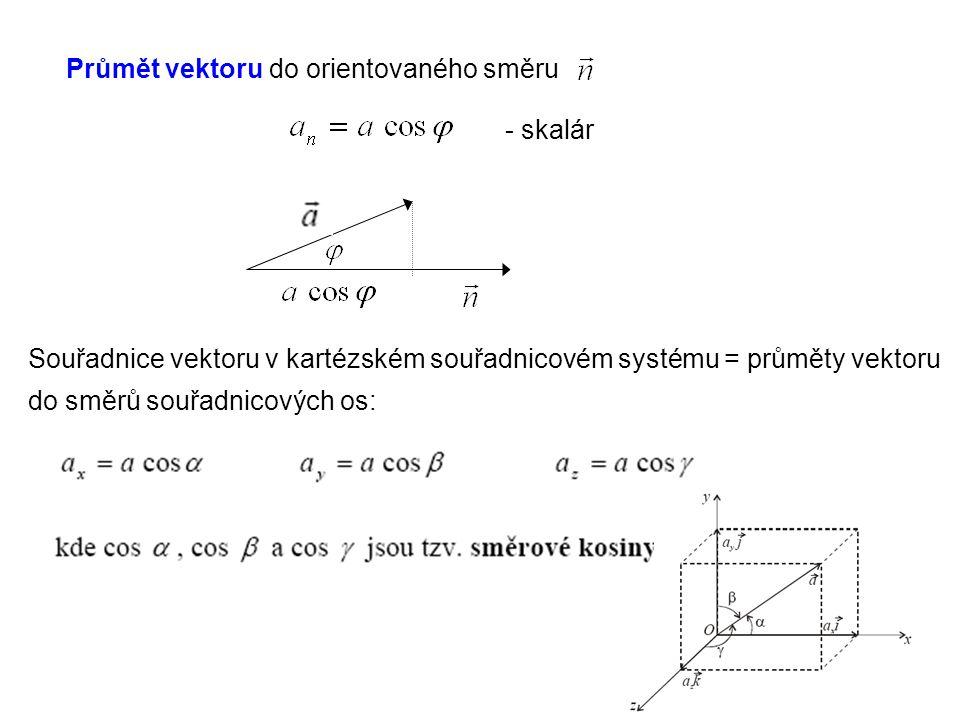 Průmět vektoru do orientovaného směru - skalár Souřadnice vektoru v kartézském souřadnicovém systému = průměty vektoru do směrů souřadnicových os: