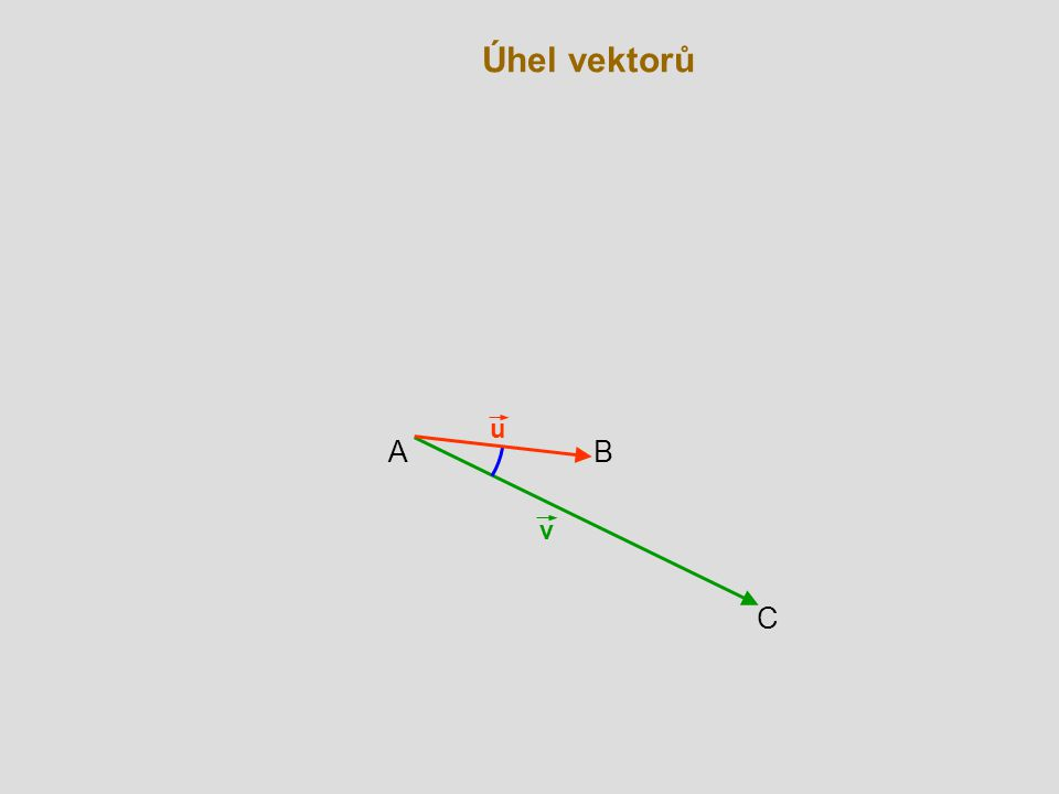 u Skalární součin v u1u1 u2u2 v1v1 v2v2 Skalárním součinem dvou vektorů u = ( u 1, u 2, (u 3 ) ) v = ( v 1, v 2, (v 3 ) ) rozumíme číslo: