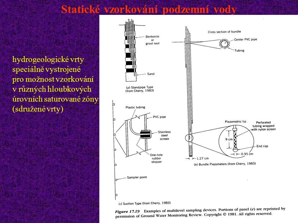 Statické vzorkování podzemní vody hydrogeologické vrty speciálně vystrojené pro možnost vzorkování v různých hloubkových úrovních saturované zóny (sdr