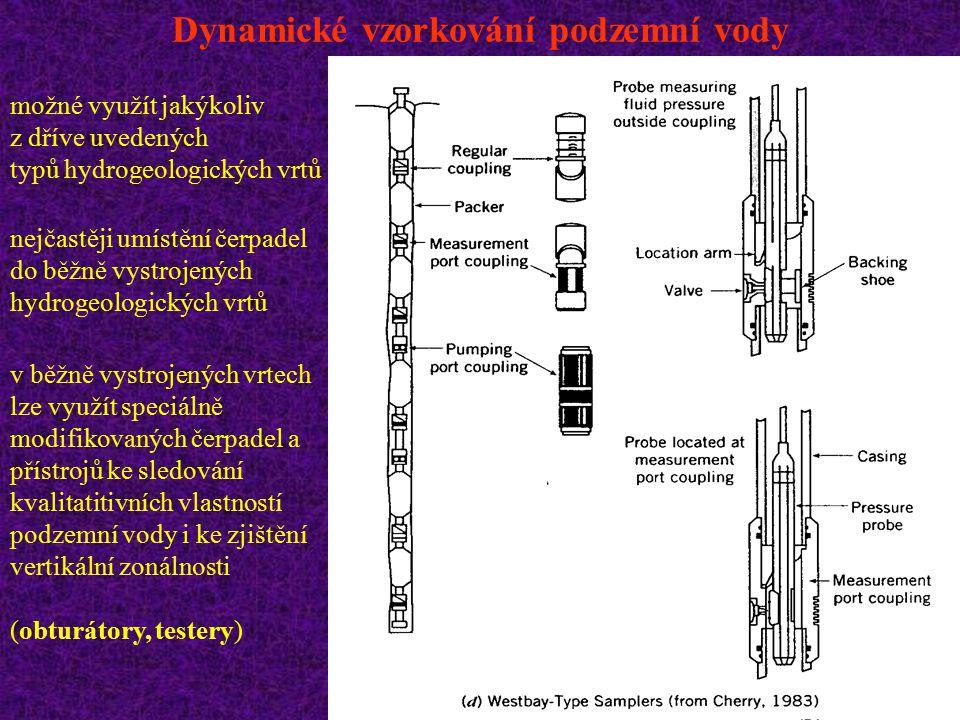 Dynamické vzorkování podzemní vody možné využít jakýkoliv z dříve uvedených typů hydrogeologických vrtů nejčastěji umístění čerpadel do běžně vystroje