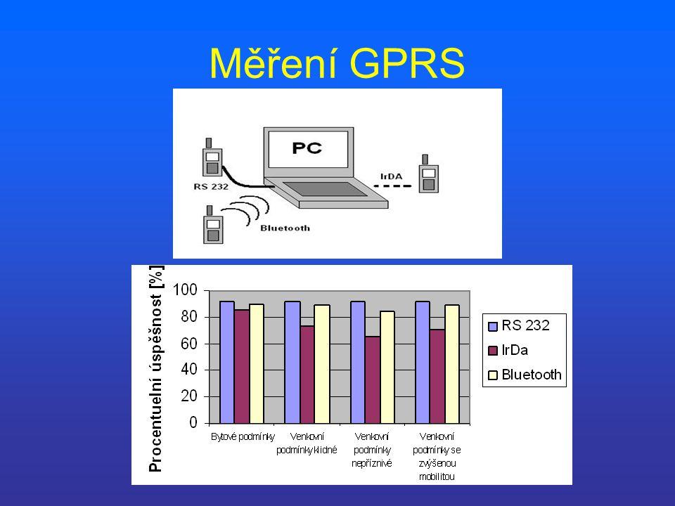 Měření GPRS
