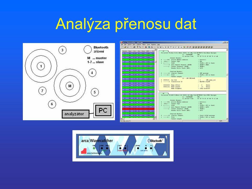 Módy Bluetooth zařízení standby (pouze interní hodiny, žádna komunikace), komunikace,  active – aktivní komunikace,  hold – synchronizace s pikosítí int.