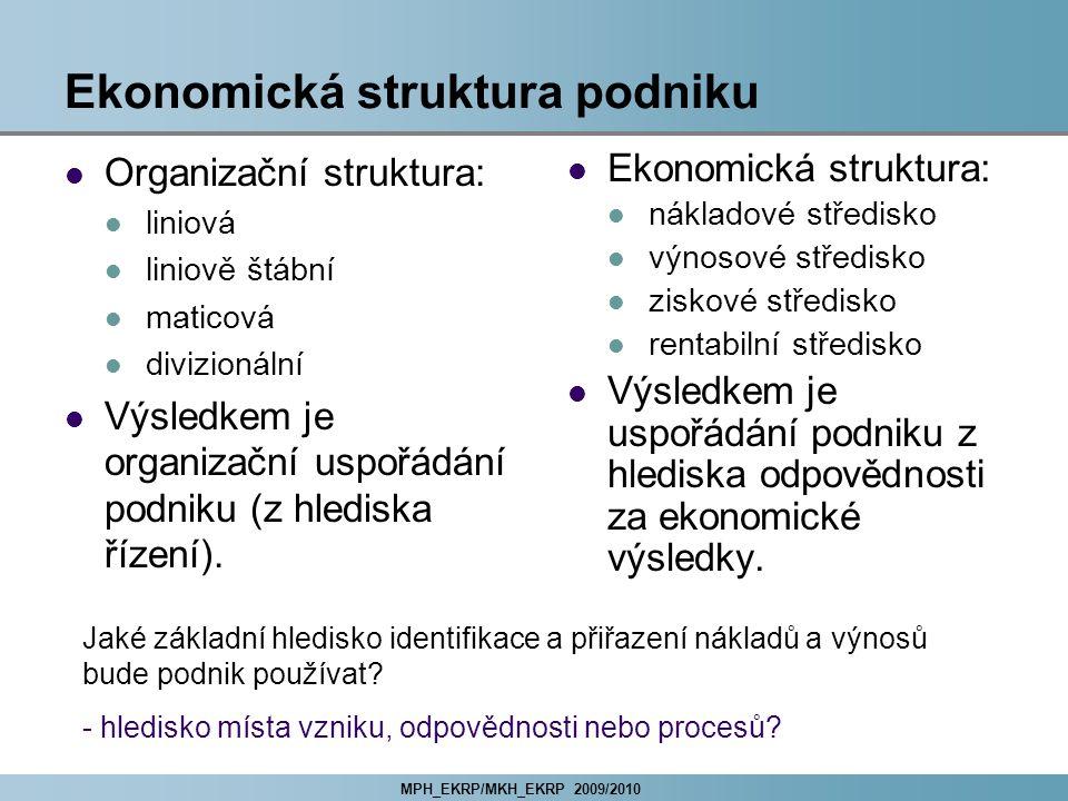 MPH_EKRP/MKH_EKRP 2009/2010 Ekonomická struktura podniku Organizační struktura: liniová liniově štábní maticová divizionální Výsledkem je organizační uspořádání podniku (z hlediska řízení).
