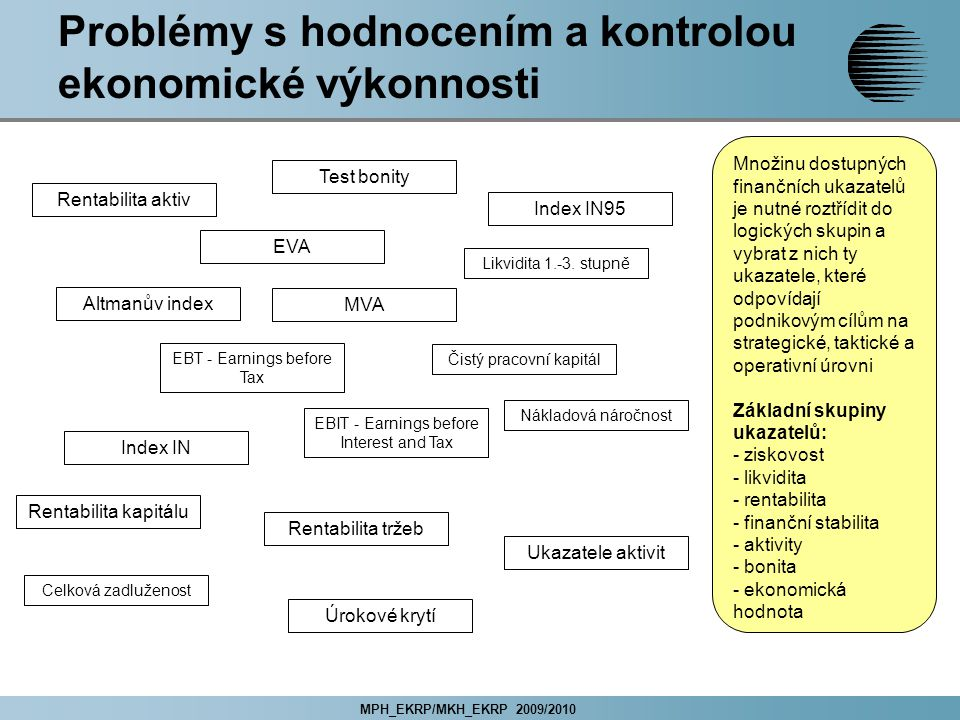 MPH_EKRP/MKH_EKRP 2009/2010 Problémy s hodnocením a kontrolou ekonomické výkonnosti Rentabilita aktiv EVA MVA Index IN Index IN95 Test bonity Altmanův index EBT - Earnings before Tax EBIT - Earnings before Interest and Tax Rentabilita tržeb Nákladová náročnost Likvidita 1.-3.