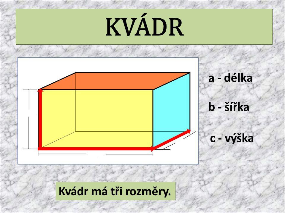KVÁDR - SÍŤ Rozložením kvádru vznikne síť kvádru, jež se skládá ze šesti obdélníků.