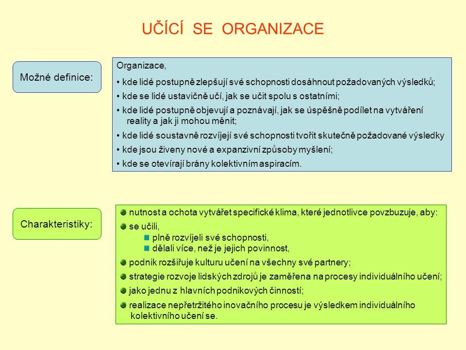 UČÍCÍ SE ORGANIZACE Možné definice: Organizace, kde lidé postupně zlepšují své schopnosti dosáhnout požadovaných výsledků; kde se lidé ustavičně učí,