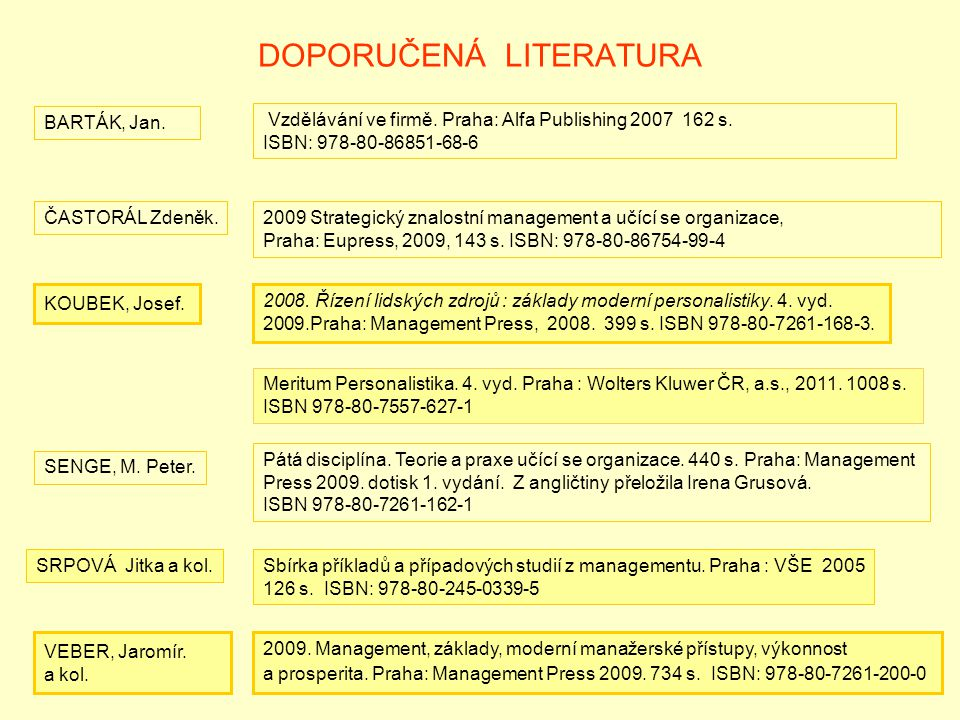 DOPORUČENÁ LITERATURA ČASTORÁL Zdeněk.2009 Strategický znalostní management a učící se organizace, Praha: Eupress, 2009, 143 s. ISBN: 978-80-86754-99-