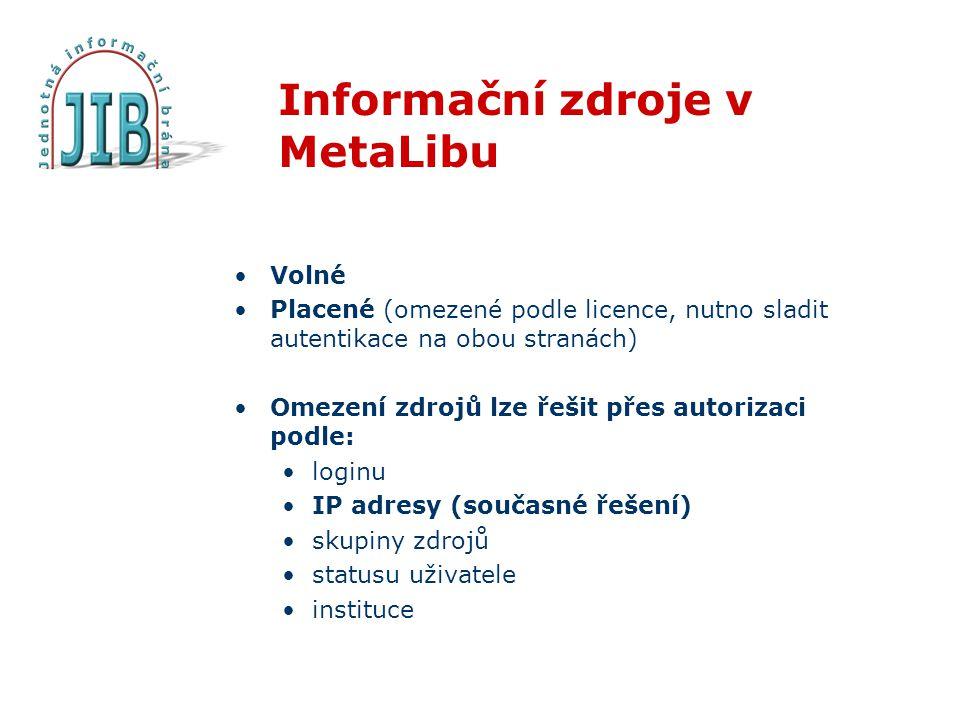 Informační zdroje v MetaLibu Volné Placené (omezené podle licence, nutno sladit autentikace na obou stranách) Omezení zdrojů lze řešit přes autorizaci podle: loginu IP adresy (současné řešení) skupiny zdrojů statusu uživatele instituce