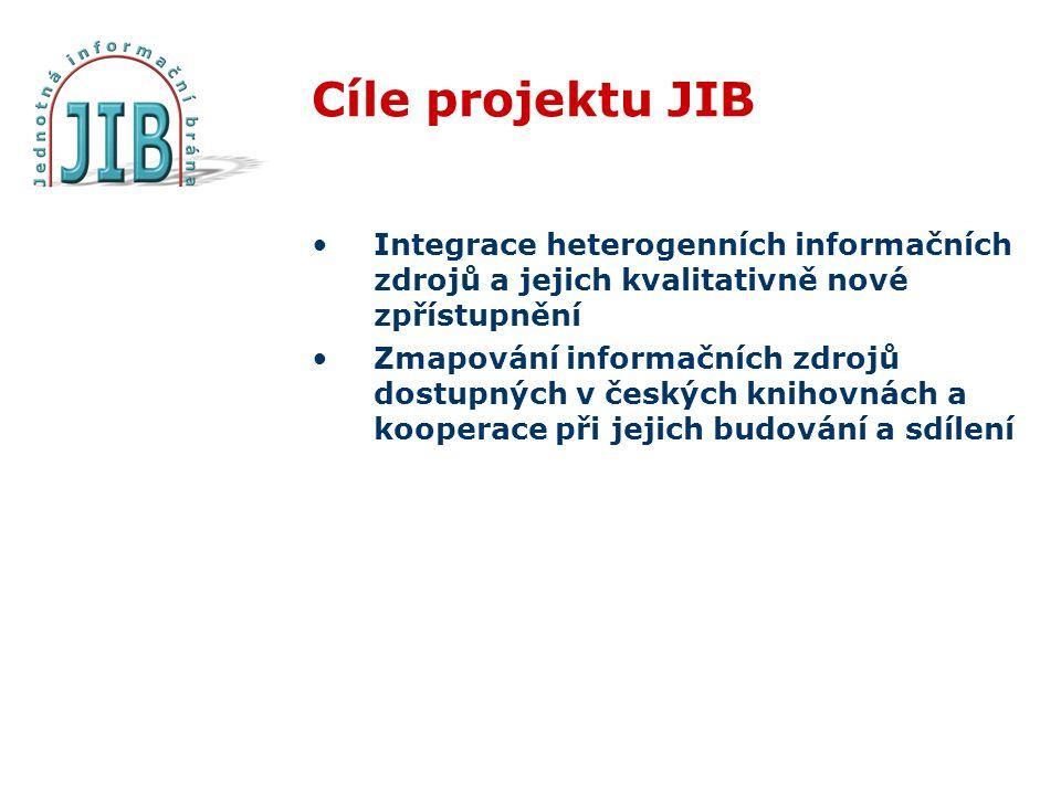 Cíle projektu JIB Integrace heterogenních informačních zdrojů a jejich kvalitativně nové zpřístupnění Zmapování informačních zdrojů dostupných v českých knihovnách a kooperace při jejich budování a sdílení