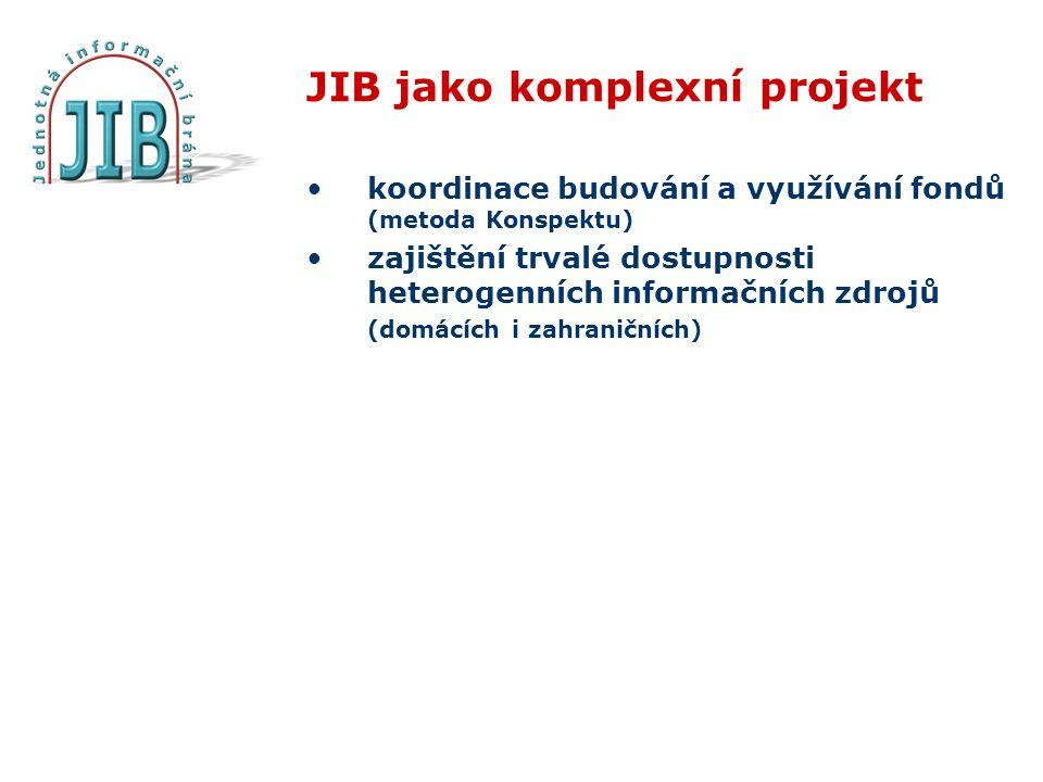 JIB jako komplexní projekt koordinace budování a využívání fondů (metoda Konspektu) zajištění trvalé dostupnosti heterogenních informačních zdrojů (domácích i zahraničních)
