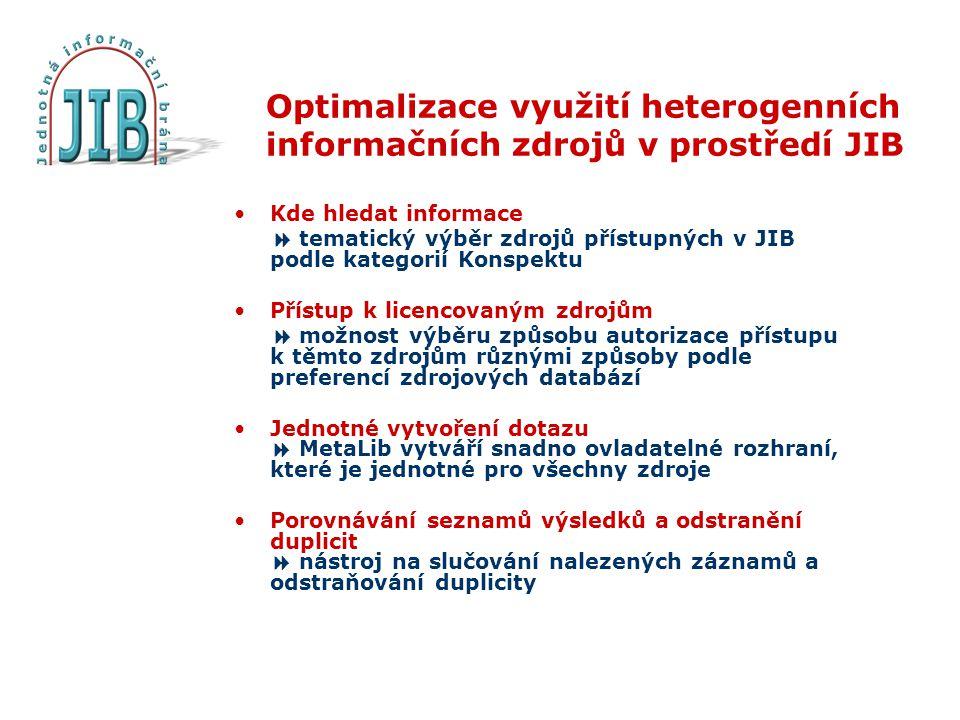 Optimalizace využití heterogenních informačních zdrojů v prostředí JIB Kde hledat informace  tematický výběr zdrojů přístupných v JIB podle kategorií Konspektu Přístup k licencovaným zdrojům  možnost výběru způsobu autorizace přístupu k těmto zdrojům různými způsoby podle preferencí zdrojových databází Jednotné vytvoření dotazu  MetaLib vytváří snadno ovladatelné rozhraní, které je jednotné pro všechny zdroje Porovnávání seznamů výsledků a odstranění duplicit  nástroj na slučování nalezených záznamů a odstraňování duplicity