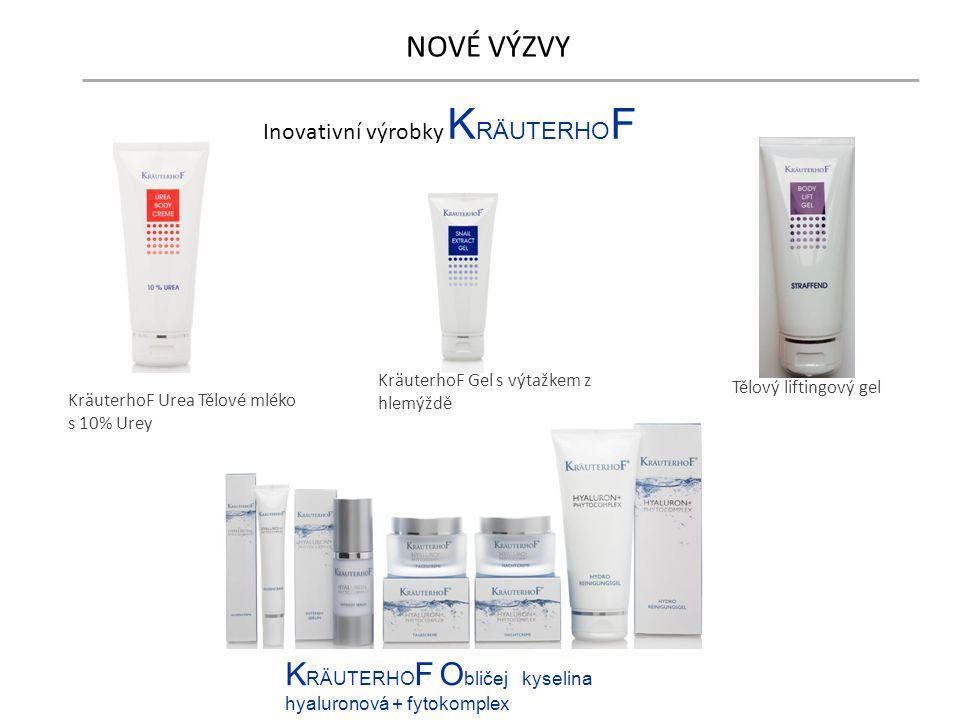 NOVÉ VÝZVY Inovativní výrobky K RÄUTERHO F K RÄUTERHO F O bličej kyselina hyaluronová + fytokomplex KräuterhoF Urea Tělové mléko s 10% Urey KräuterhoF