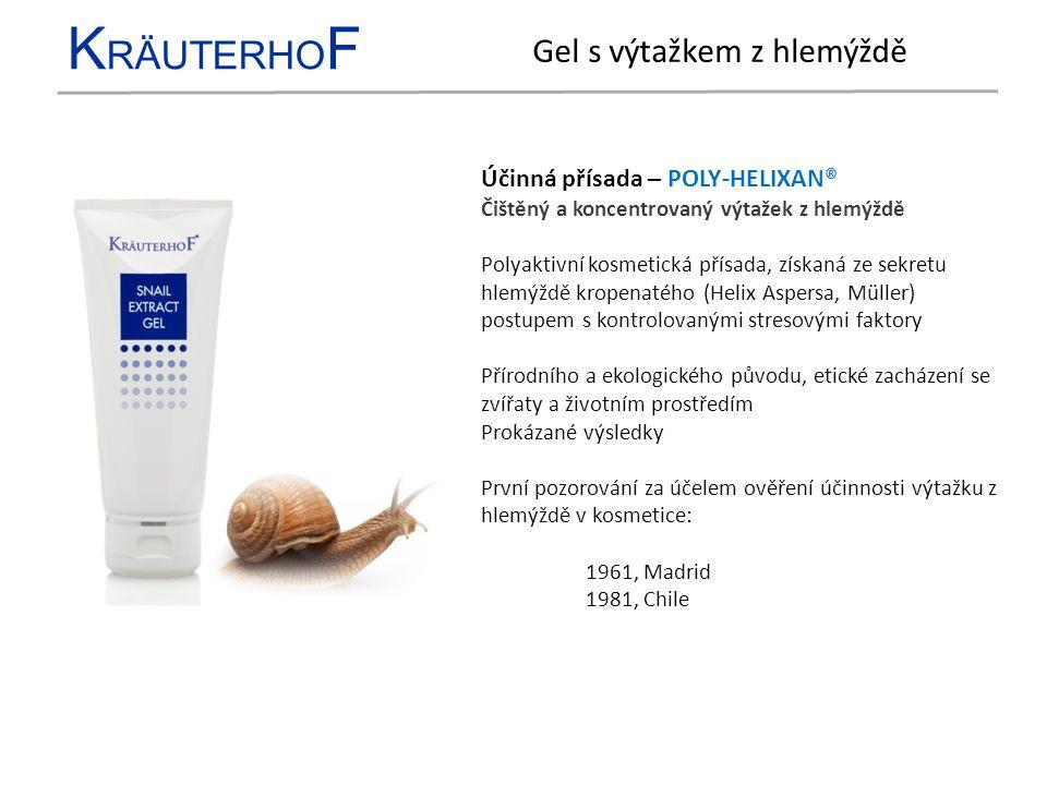 K RÄUTERHO F Gel s výtažkem z hlemýždě Účinná přísada – POLY-HELIXAN® Čištěný a koncentrovaný výtažek z hlemýždě Polyaktivní kosmetická přísada, získa
