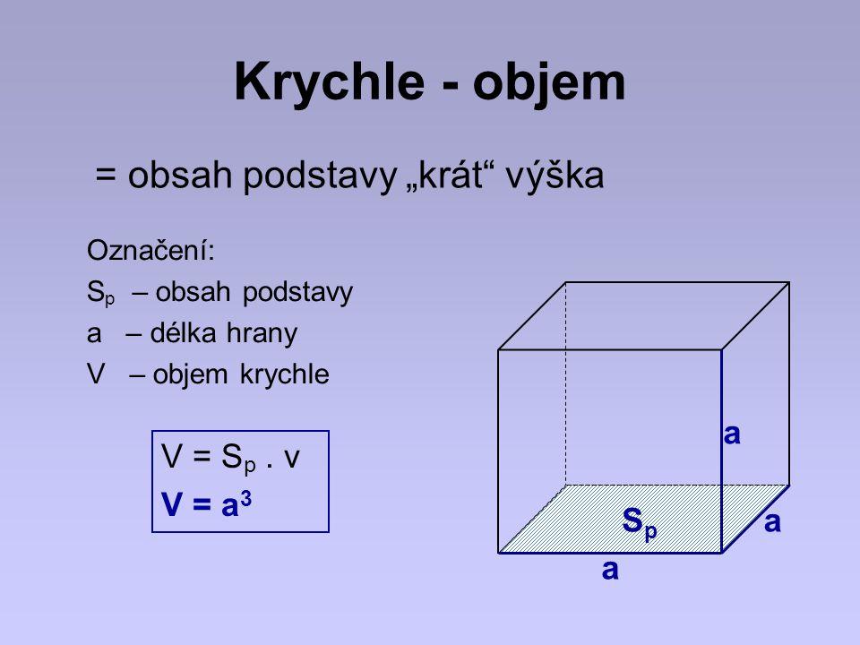 """Krychle - objem = obsah podstavy """"krát"""" výška Označení: S p – obsah podstavy a – délka hrany V – objem krychle V = S p. v V = a 3 a a a SpSp"""