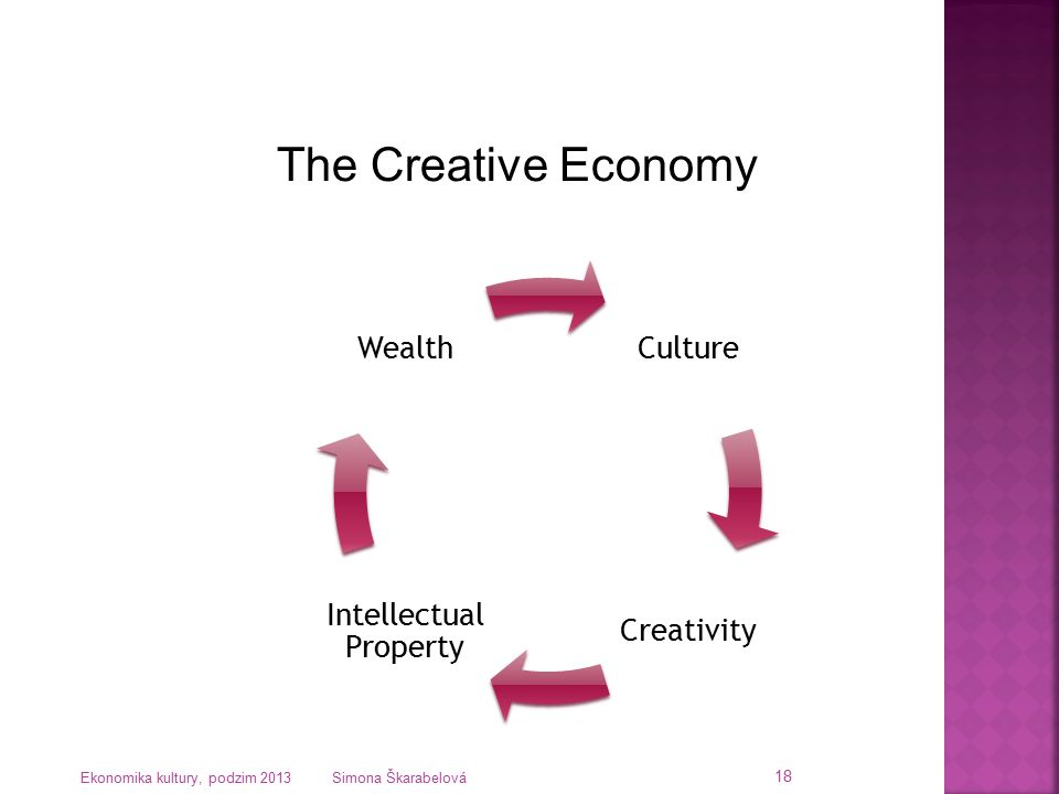 Culture Creativity Intellectual Property Wealth The Creative Economy Ekonomika kultury, podzim 2013 Simona Škarabelová 18