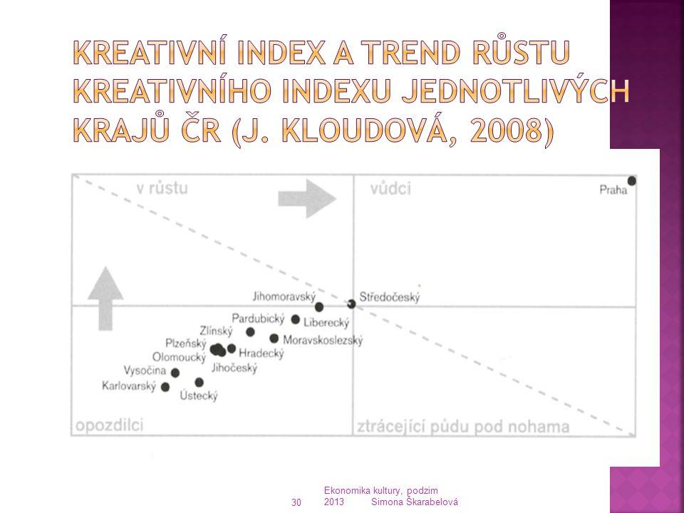 Ekonomika kultury, podzim 2013 Simona Škarabelová 30