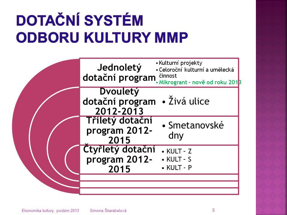 Ekonomika kultury, podzim 2013 Simona Škarabelová 5 Jednoletý dotační program Dvouletý dotační program 2012-2013 Tříletý dotační program 2012- 2015 Čt