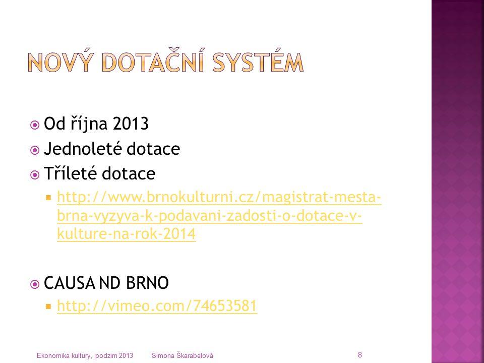  Od října 2013  Jednoleté dotace  Tříleté dotace  http://www.brnokulturni.cz/magistrat-mesta- brna-vyzyva-k-podavani-zadosti-o-dotace-v- kulture-n