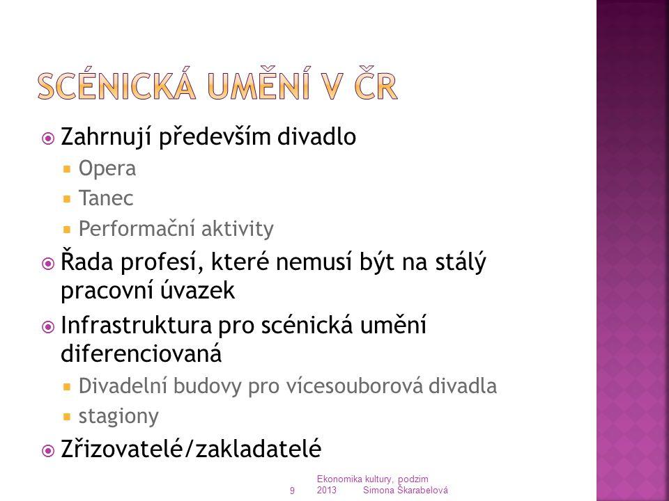  Zahrnují především divadlo  Opera  Tanec  Performační aktivity  Řada profesí, které nemusí být na stálý pracovní úvazek  Infrastruktura pro scé