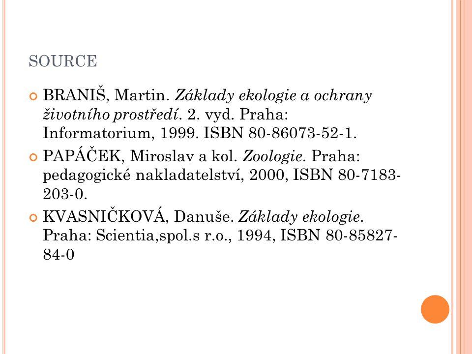 SOURCE BRANIŠ, Martin. Základy ekologie a ochrany životního prostředí. 2. vyd. Praha: Informatorium, 1999. ISBN 80-86073-52-1. PAPÁČEK, Miroslav a kol