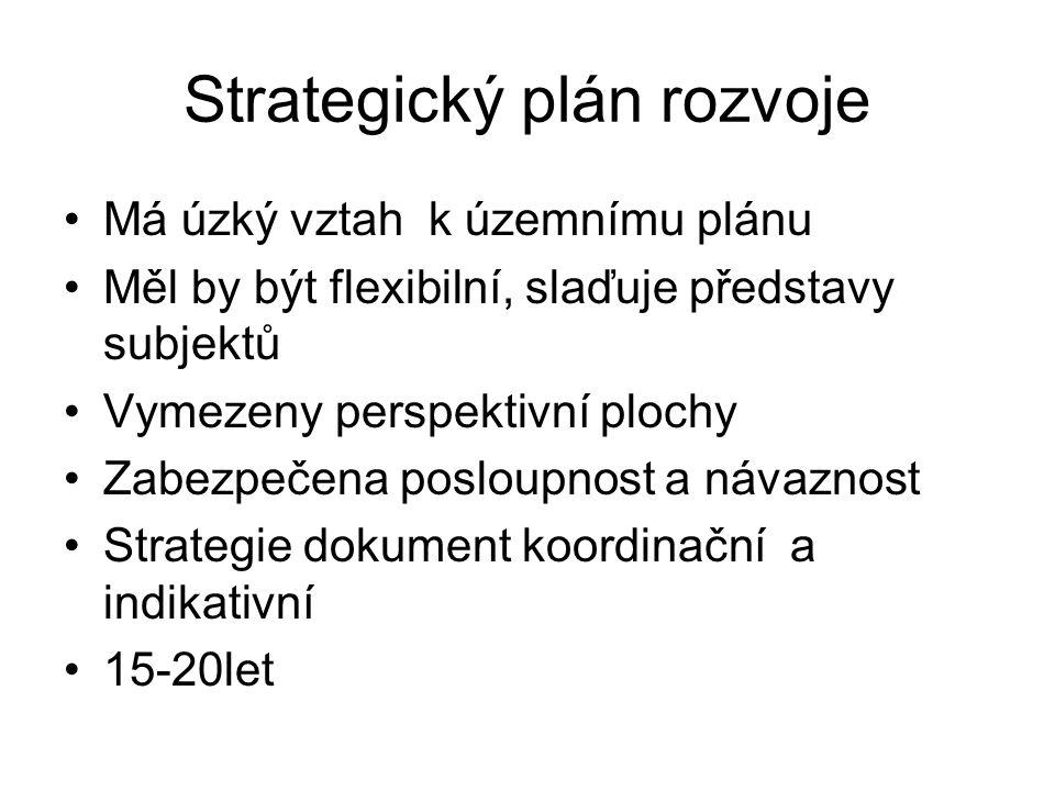 Proč plánovat.