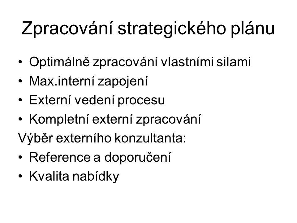 Zpracování strategického plánu Optimálně zpracování vlastními silami Max.interní zapojení Externí vedení procesu Kompletní externí zpracování Výběr externího konzultanta: Reference a doporučení Kvalita nabídky