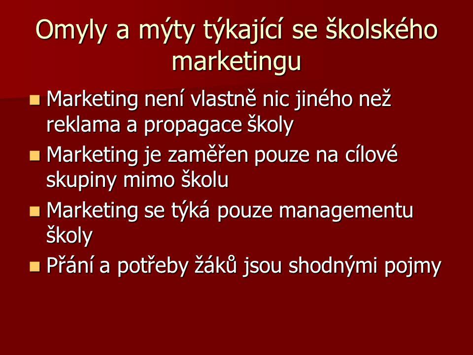 Omyly a mýty týkající se školského marketingu Marketing není vlastně nic jiného než reklama a propagace školy Marketing není vlastně nic jiného než reklama a propagace školy Marketing je zaměřen pouze na cílové skupiny mimo školu Marketing je zaměřen pouze na cílové skupiny mimo školu Marketing se týká pouze managementu školy Marketing se týká pouze managementu školy Přání a potřeby žáků jsou shodnými pojmy Přání a potřeby žáků jsou shodnými pojmy