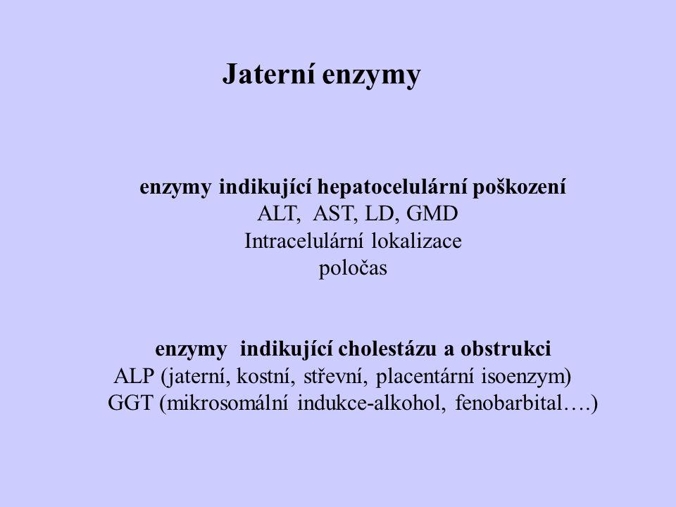 Jaterní enzymy enzymy indikující hepatocelulární poškození ALT, AST, LD, GMD Intracelulární lokalizace poločas enzymy indikující cholestázu a obstrukci ALP (jaterní, kostní, střevní, placentární isoenzym) GGT (mikrosomální indukce-alkohol, fenobarbital….)