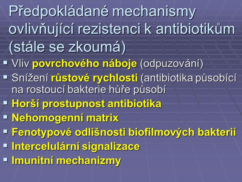 Předpokládané mechanismy ovlivňující rezistenci k antibiotikům (stále se zkoumá)  Vliv povrchového náboje (odpuzování)  Snížení růstové rychlosti (a