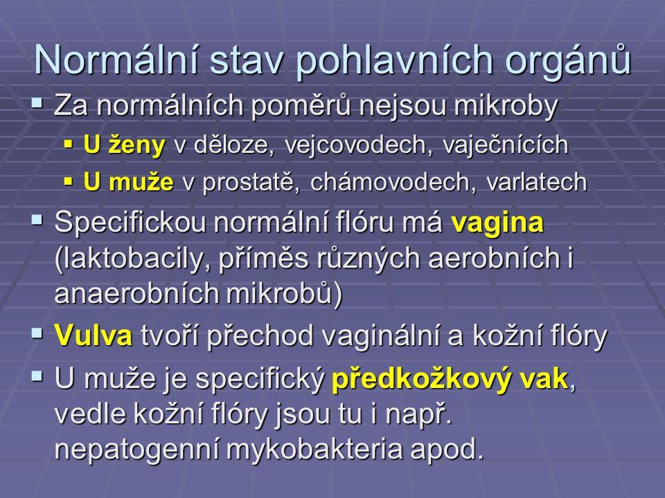 Normální stav pohlavních orgánů  Za normálních poměrů nejsou mikroby  U ženy v děloze, vejcovodech, vaječnících  U muže v prostatě, chámovodech, va