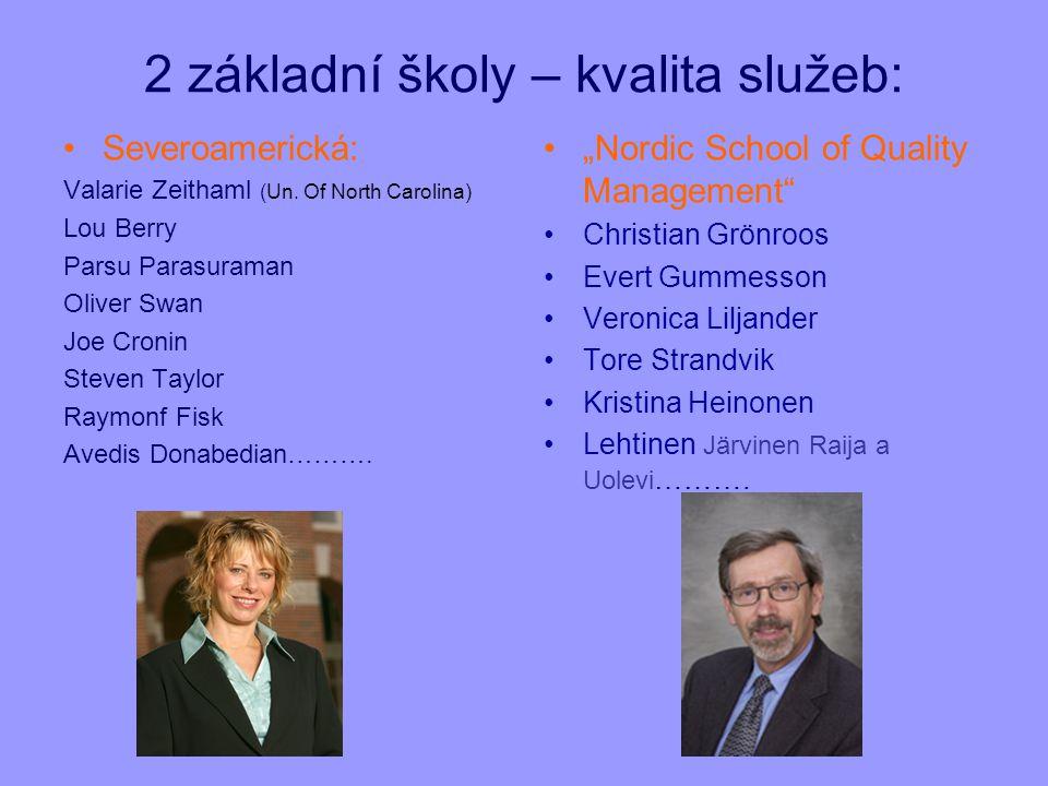 2 základní školy – kvalita služeb: Severoamerická: Valarie Zeithaml (Un. Of North Carolina) Lou Berry Parsu Parasuraman Oliver Swan Joe Cronin Steven
