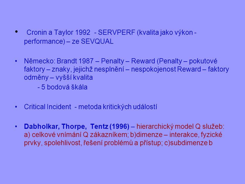 Cronin a Taylor 1992 - SERVPERF (kvalita jako výkon - performance) – ze SEVQUAL Německo: Brandt 1987 – Penalty – Reward (Penalty – pokutové faktory –