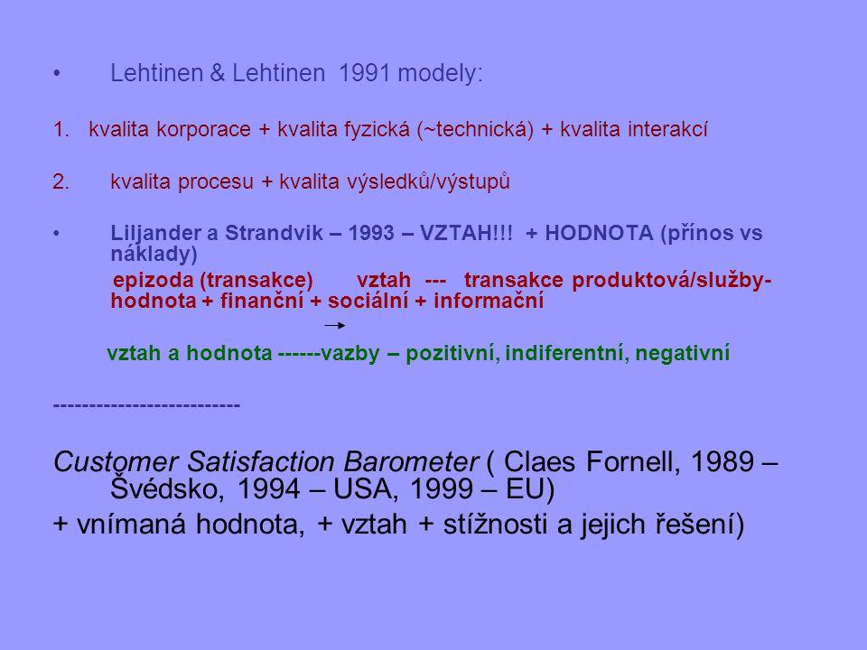 Lehtinen & Lehtinen 1991 modely: 1. kvalita korporace + kvalita fyzická (~technická) + kvalita interakcí 2.kvalita procesu + kvalita výsledků/výstupů