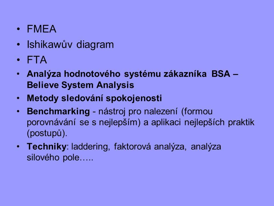 FMEA Ishikawův diagram FTA Analýza hodnotového systému zákazníka BSA – Believe System Analysis Metody sledování spokojenosti Benchmarking - nástroj pr