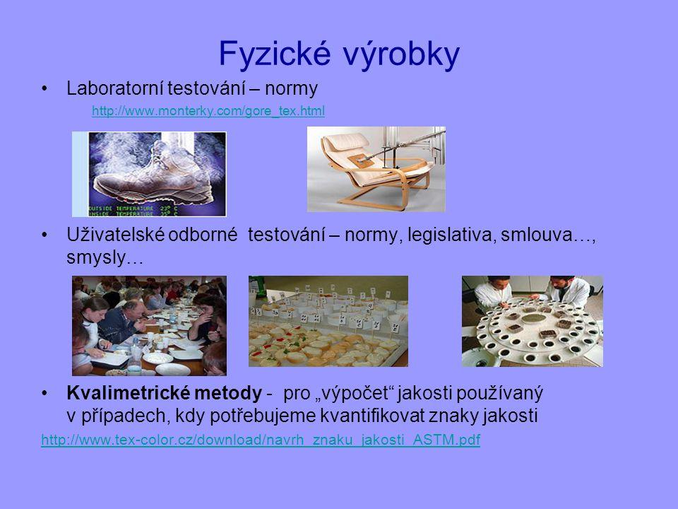 Fyzické výrobky Laboratorní testování – normy http://www.monterky.com/gore_tex.html Uživatelské odborné testování – normy, legislativa, smlouva…, smys
