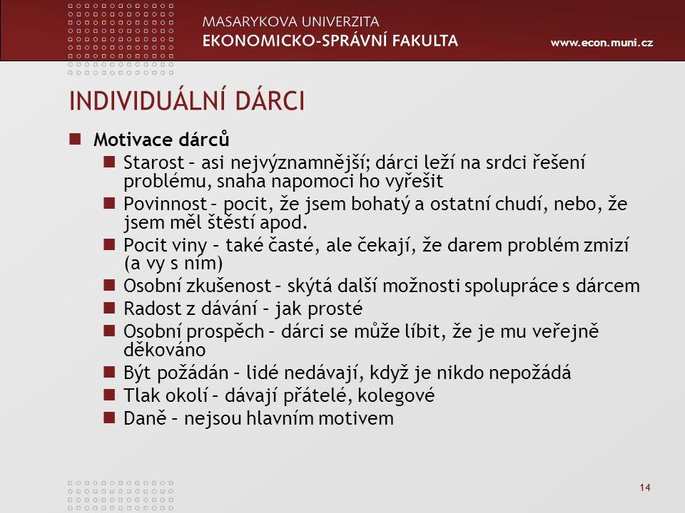 www.econ.muni.cz 14 INDIVIDUÁLNÍ DÁRCI Motivace dárců Starost – asi nejvýznamnější; dárci leží na srdci řešení problému, snaha napomoci ho vyřešit Povinnost – pocit, že jsem bohatý a ostatní chudí, nebo, že jsem měl štěstí apod.