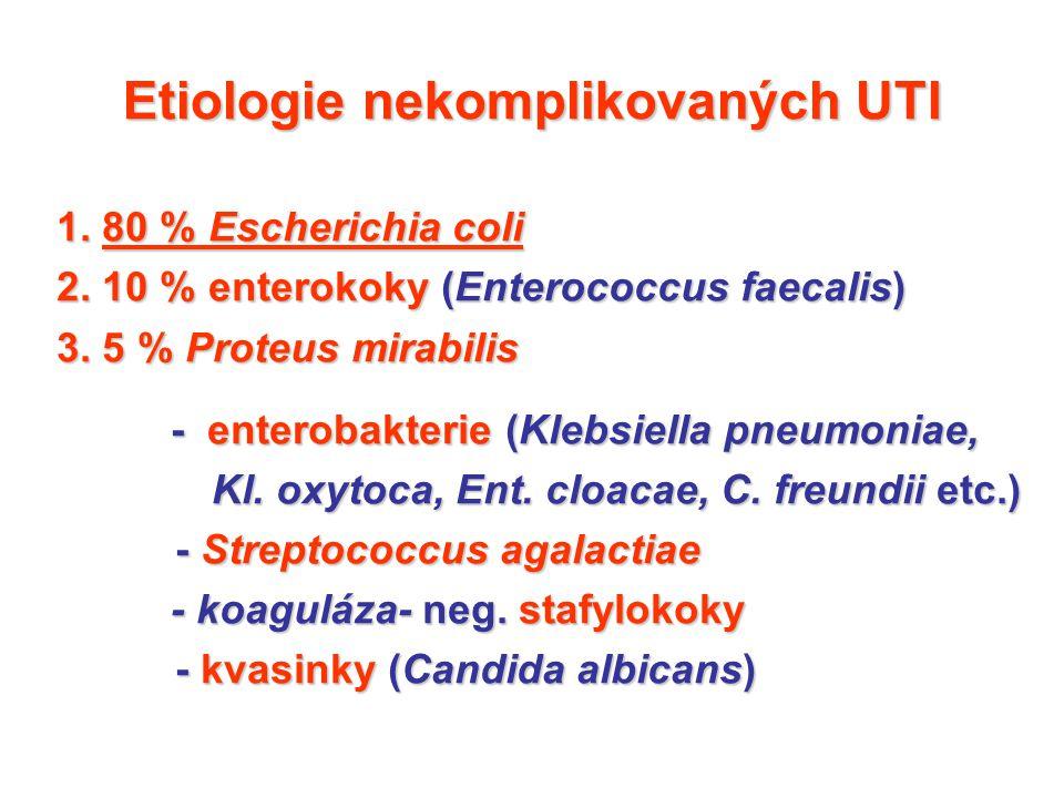 Etiologie nekomplikovaných UTI 1.80 % Escherichia coli 2.