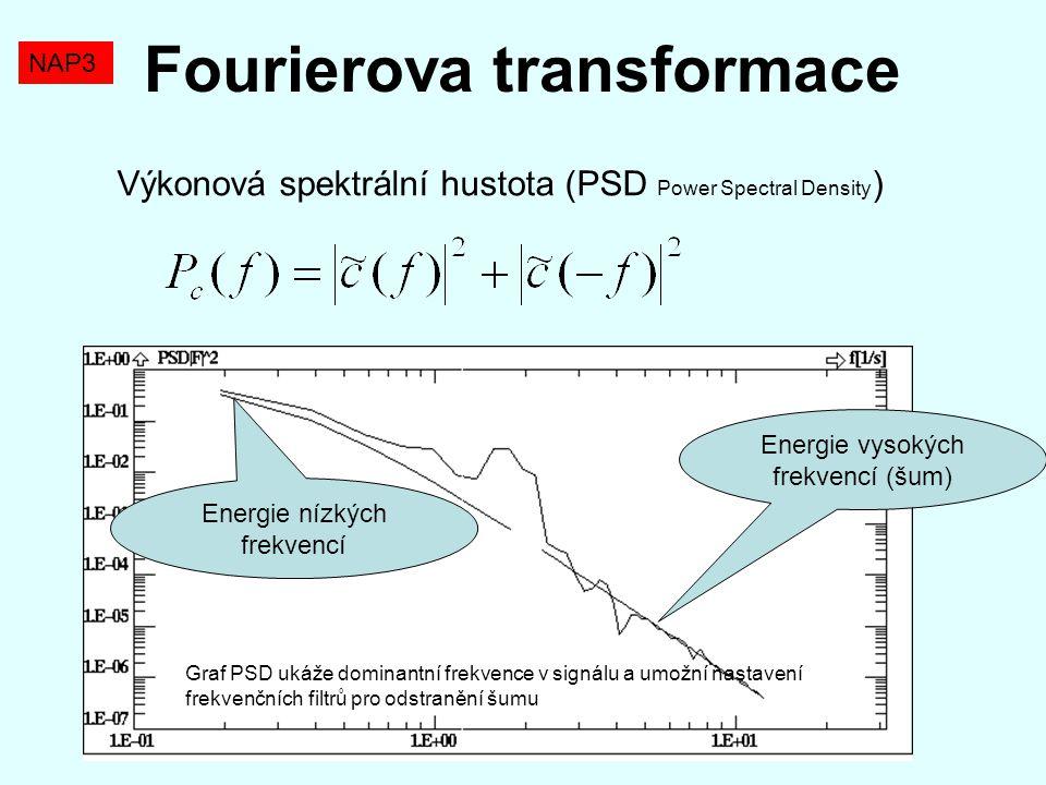 Výkonová spektrální hustota (PSD Power Spectral Density ) Energie nízkých frekvencí Energie vysokých frekvencí (šum) NAP3 Fourierova transformace Graf