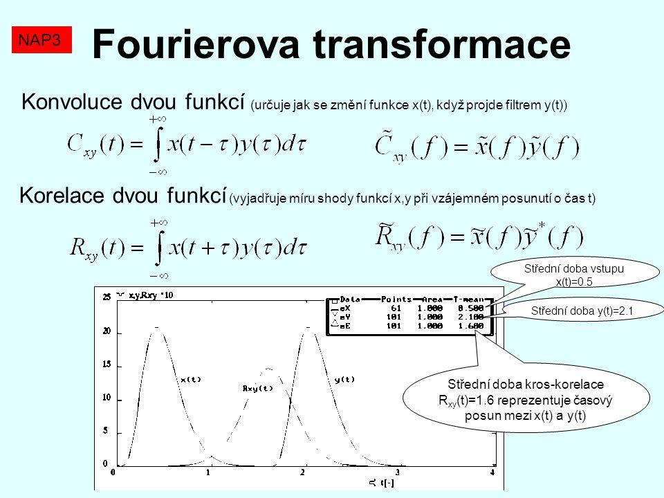 Konvoluce dvou funkcí (určuje jak se změní funkce x(t), když projde filtrem y(t)) Korelace dvou funkcí (vyjadřuje míru shody funkcí x,y při vzájemném
