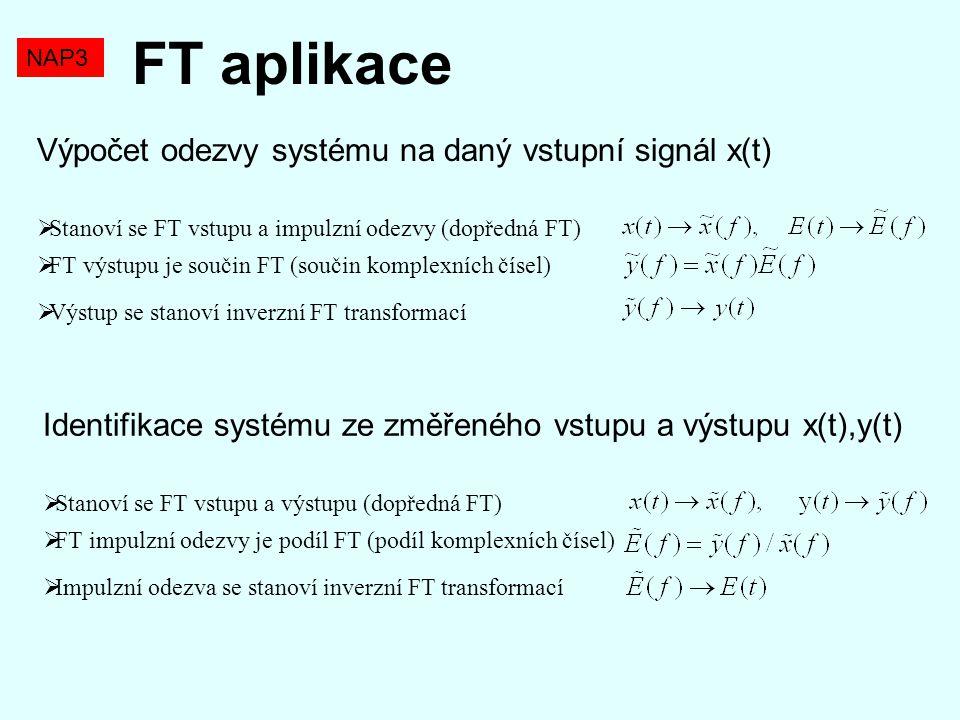 Výpočet odezvy systému na daný vstupní signál x(t)  Stanoví se FT vstupu a impulzní odezvy (dopředná FT)  FT výstupu je součin FT (součin komplexníc