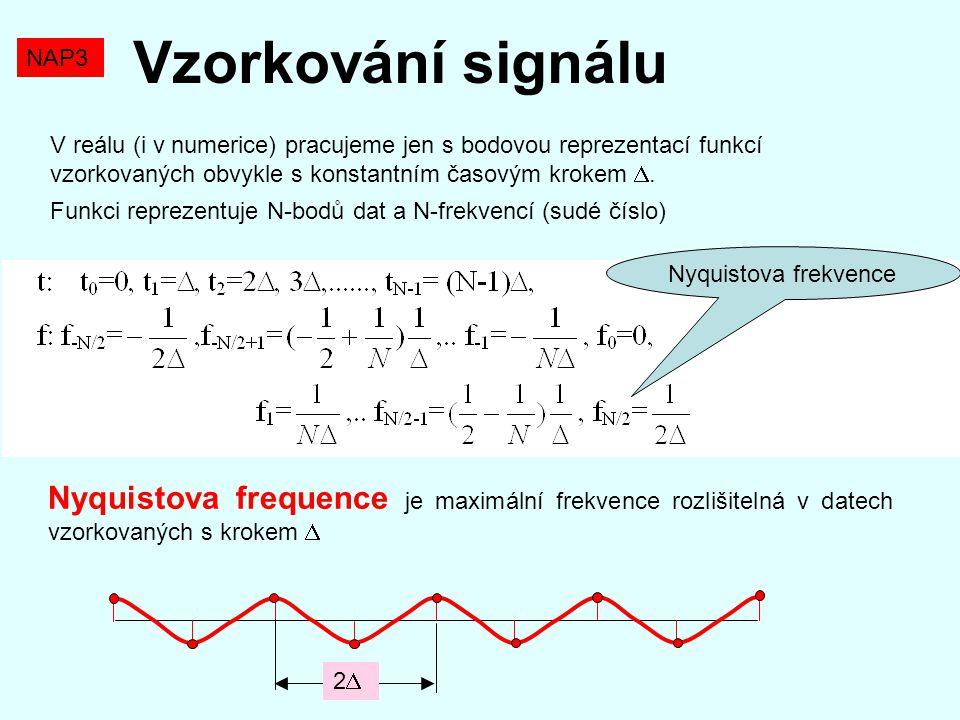 Vzorkování signálu V reálu (i v numerice) pracujeme jen s bodovou reprezentací funkcí vzorkovaných obvykle s konstantním časovým krokem . Funkci repr