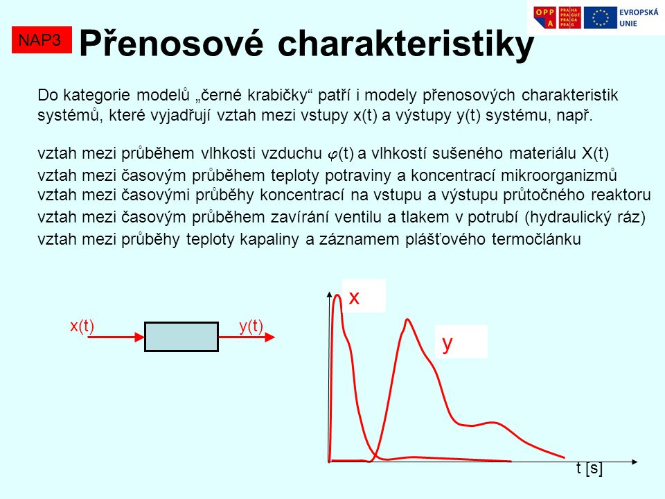 NAP3 Přenosové charakteristiky E(t) x(t) y(t) x y t [s] E U nelineárních systémů může i nepatrná změna vstupního signálu vyvolat nestability a tím se dostáváme do komplikovaně strukturované říše deterministického chaosu, podivných atraktorů (viz příští přednáška)….