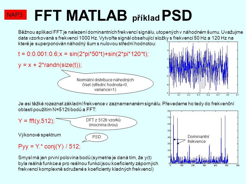 FFT MATLAB příklad PSD Běžnou aplikací FFT je nalezení dominantních frekvencí signálu, utopených v náhodném šumu. Uvažujme data vzorkovaná s frekvencí