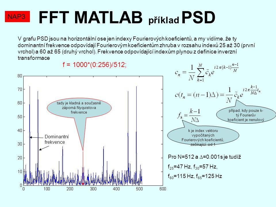 FFT MATLAB příklad PSD Dominantní frekvence NAP3 V grafu PSD jsou na horizontální ose jen indexy Fourierových koeficientů, a my vidíme, že ty dominant