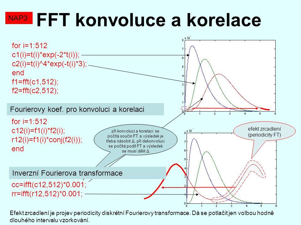 FFT konvoluce a korelace for i=1:512 c1(i)=t(i)*exp(-2*t(i)); c2(i)=t(i)^4*exp(-t(i)*3); end f1=fft(c1,512); f2=fft(c2,512); for i=1:512 c12(i)=f1(i)*