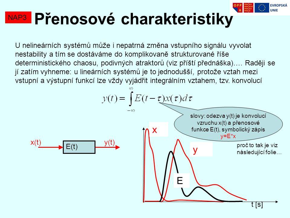 Diracovu funkci lze vyjádřit i jako limitu Gaussovy funkce NAP3 Přenosové charakteristiky E(t)  (t) E(t) Uvažujme speciální případ vstupní funkce x(t) ve tvaru nekonečně krátkého impulzu o jednotkové ploše.