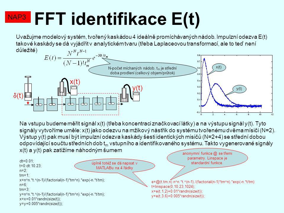 FFT identifikace E(t) NAP3 dt=0.01; t=0:dt:10.23; n=2; tm=1; x=n^n.*t.^(n-1)/(factorial(n-1)*tm^n).*exp(-n.*t/tm); n=6; tm=3; y=n^n.*t.^(n-1)/(factori