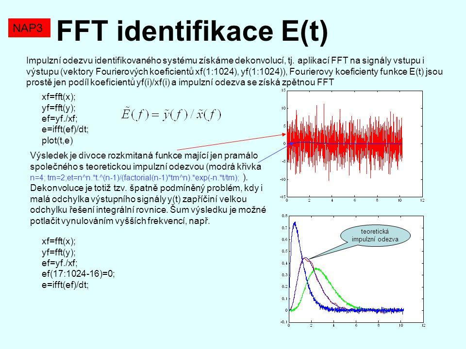FFT identifikace E(t) NAP3 xf=fft(x); yf=fft(y); ef=yf./xf; e=ifft(ef)/dt; plot(t,e) Impulzní odezvu identifikovaného systému získáme dekonvolucí, tj.
