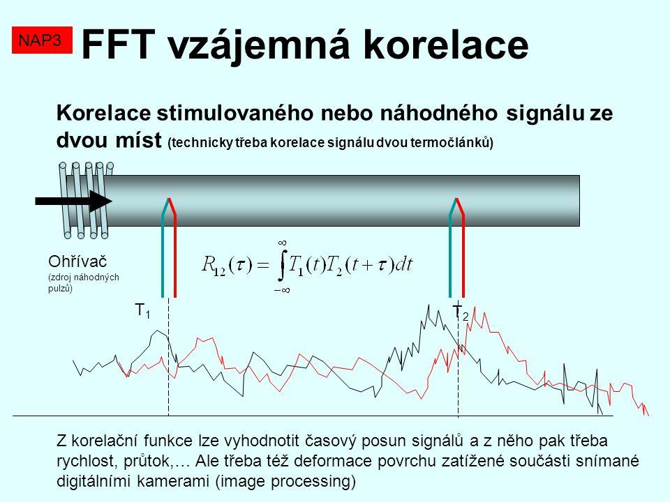 Korelace stimulovaného nebo náhodného signálu ze dvou míst (technicky třeba korelace signálu dvou termočlánků) T1T1 T2T2 Ohřívač (zdroj náhodných pulz