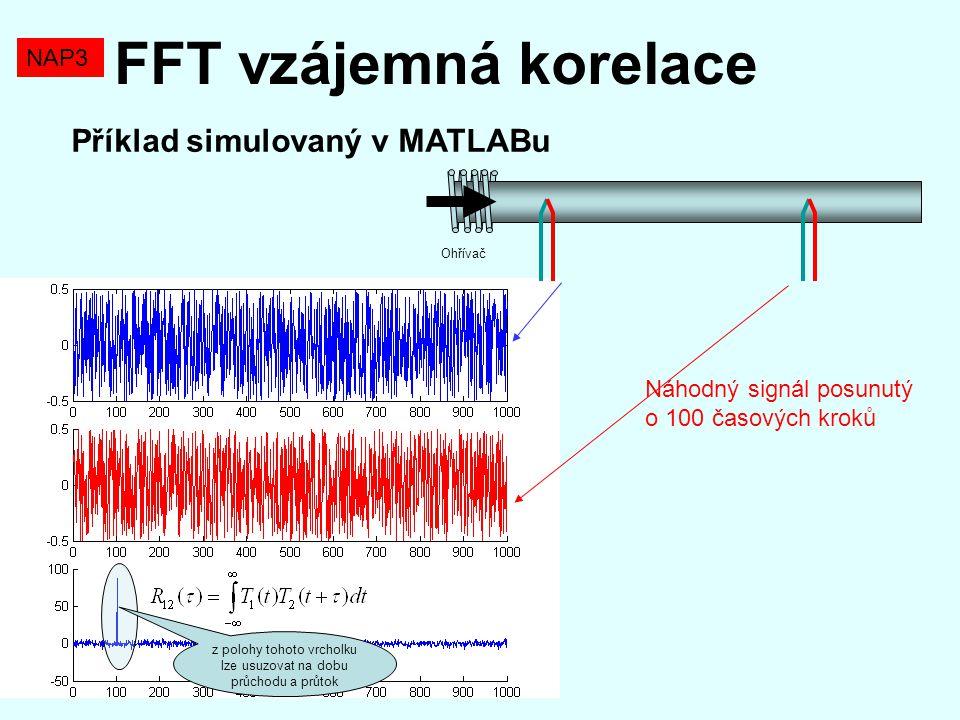 Příklad simulovaný v MATLABu Ohřívač Náhodný signál posunutý o 100 časových kroků NAP3 FFT vzájemná korelace z polohy tohoto vrcholku lze usuzovat na